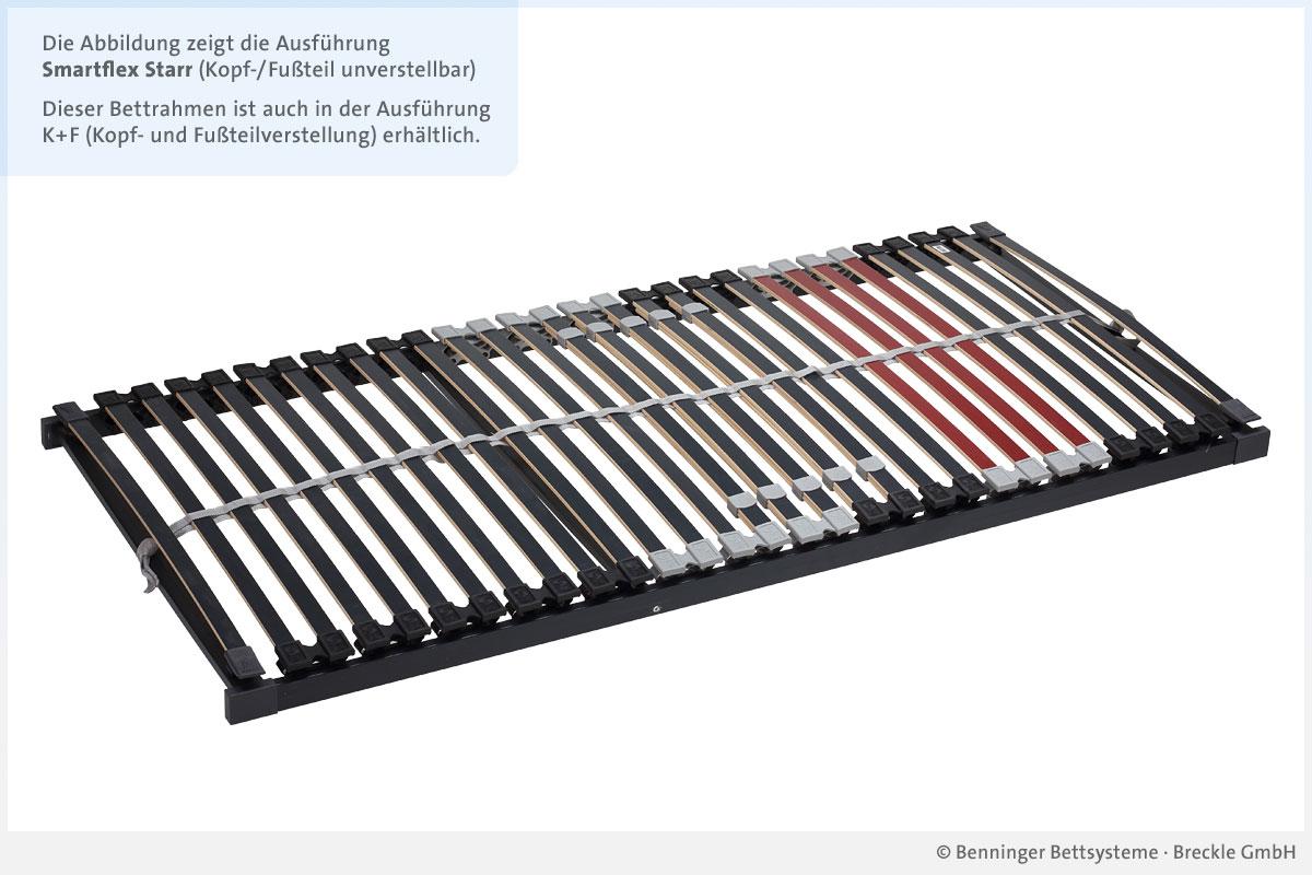 Benninger Bettsysteme Lattenrost Smartflex NV | Betten Prinz GmbH