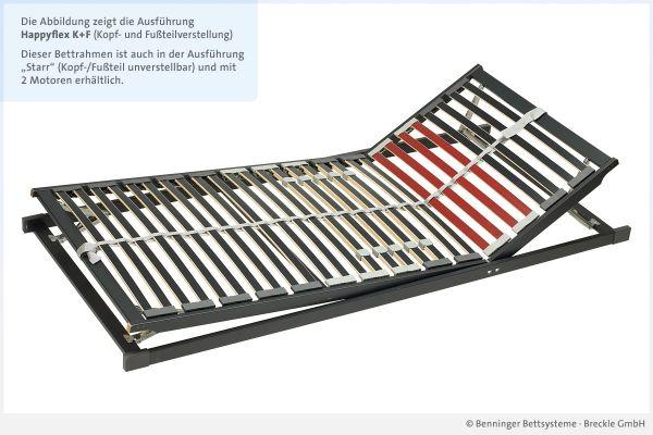 Benninger Bettsysteme Bettrahmen Happyflex mit Kopf- und Fußteilverstellung