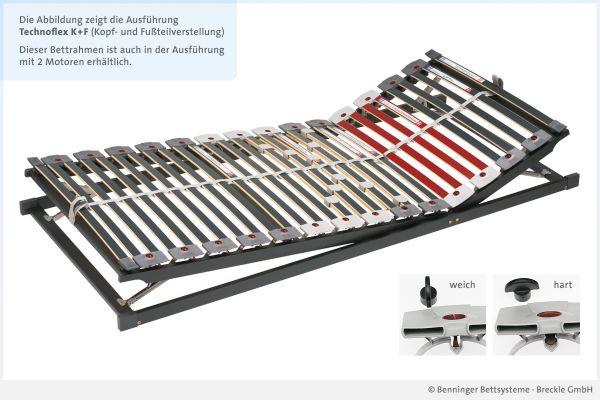 Benninger Bettsysteme Lattenrost Technoflex mit Kopf- und Fußteilverstellung