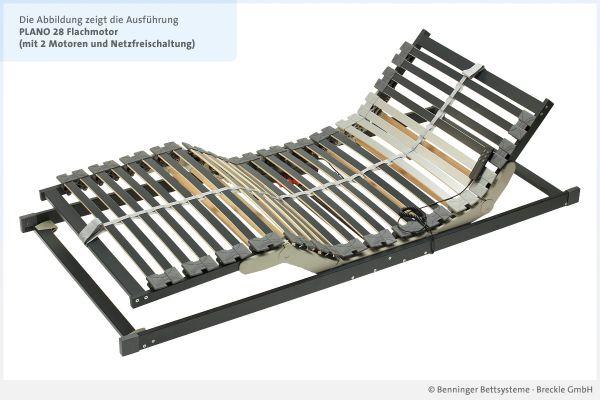 Benninger Bettsysteme Lattenrost Plano 28 mit 2 Flachmotoren und Netzfreischaltung