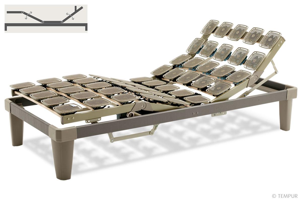 lattenroste motorisch betten prinz gmbh. Black Bedroom Furniture Sets. Home Design Ideas