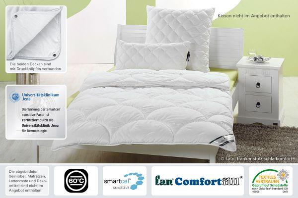 Vierjahreszeiten-Steppbett Smartcel sensitive Baumwolle