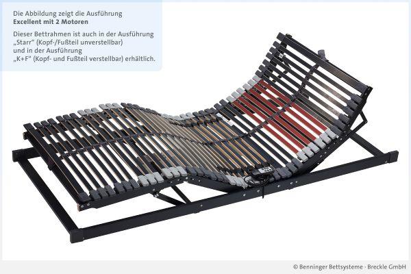 Benninger Bettsysteme Lattenrost Excellent mit 2 Motoren