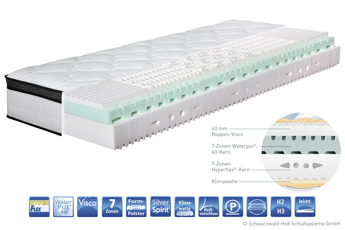 hn8 ks vs 6 7 zonen kaltschaummatratze mit integriertem topper betten prinz gmbh. Black Bedroom Furniture Sets. Home Design Ideas
