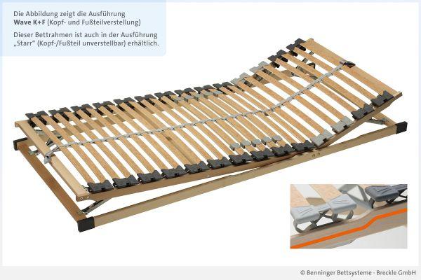 Benninger Bettsysteme Bettrahmen Wave mit Kopf- und Fußteilverstellung