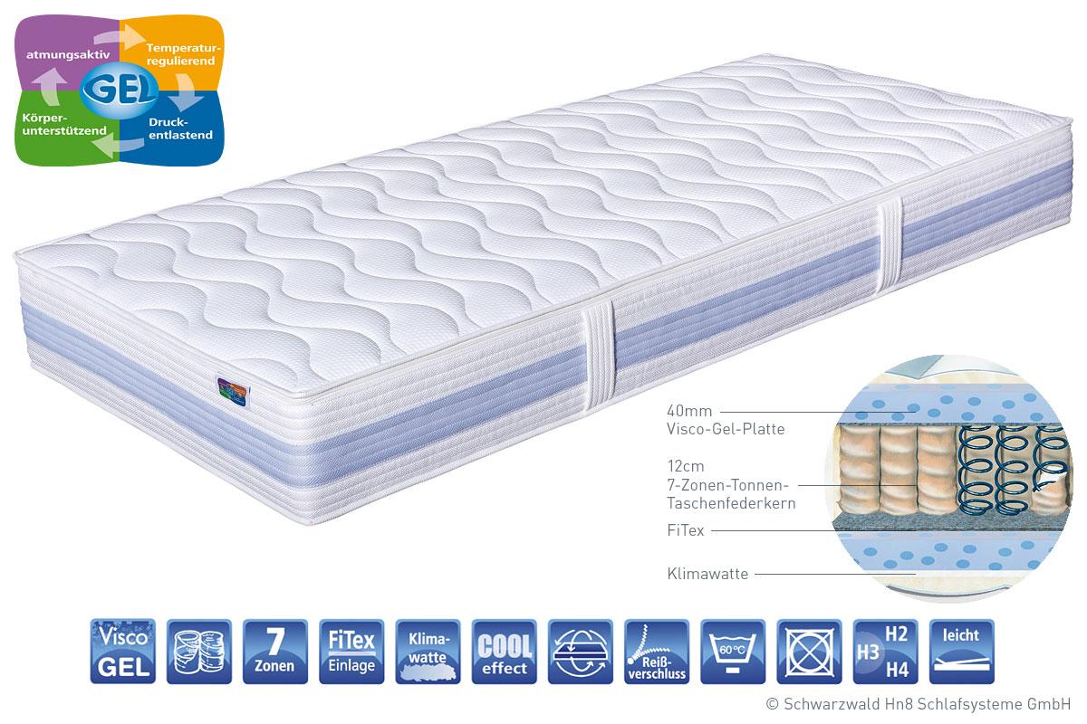 gelauflage fr matratze beautiful breckle gel lapur premium matratze with gelauflage fr matratze. Black Bedroom Furniture Sets. Home Design Ideas