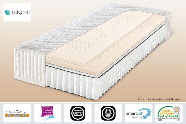f a n frankenstolz boxspring matratze 3 sterne betten. Black Bedroom Furniture Sets. Home Design Ideas