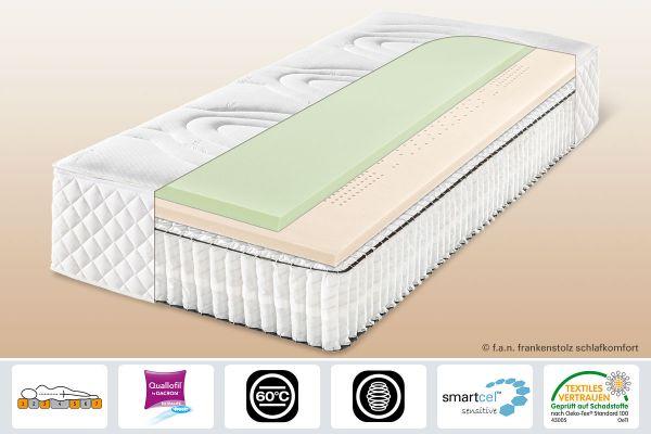 f a n frankenstolz boxspring matratze 4 sterne betten prinz gmbh. Black Bedroom Furniture Sets. Home Design Ideas